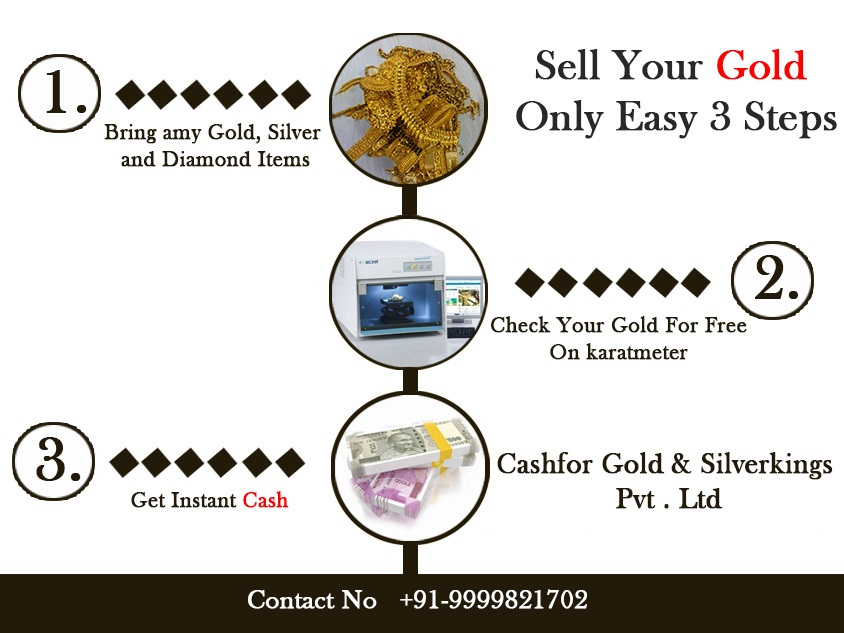 Best price to sell gold jewelry